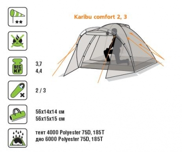 Палатка Canadian Camper Karibu 3 comfort new (цвет forest)